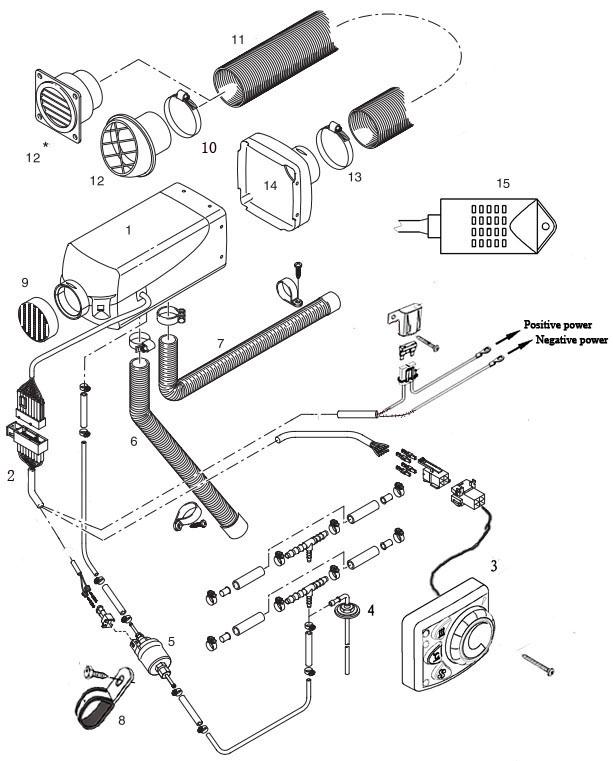 Caravan Diesel Military Space Heater Copy Eberspaecher Heater 2200